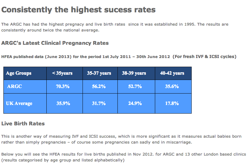 click the image to see the IVF success rates on the ARGC's website